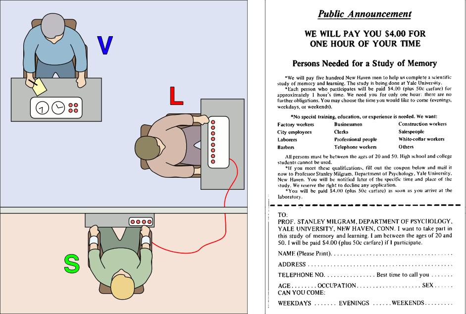 15+16_Stanley Milgram Diagram